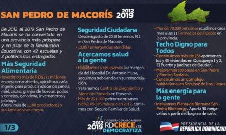 Desde el 2012, San Pedro de Macorís crece y se democratiza: 911, 11 Farmacias del Pueblo y 96% población con seguro de salud
