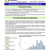 Según el Boletín Especial No. 12 del Ministerio de Salud Pública, sobre el CoronaVirus (Covid19) publicado este Martes 31 de marzo de 2020 reporta lo siguiente: