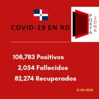 Coronavirus en RD, Boletín #186